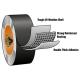 Nastro adesivo superfici irregolari 11m x 48mm - Gorilla Tape